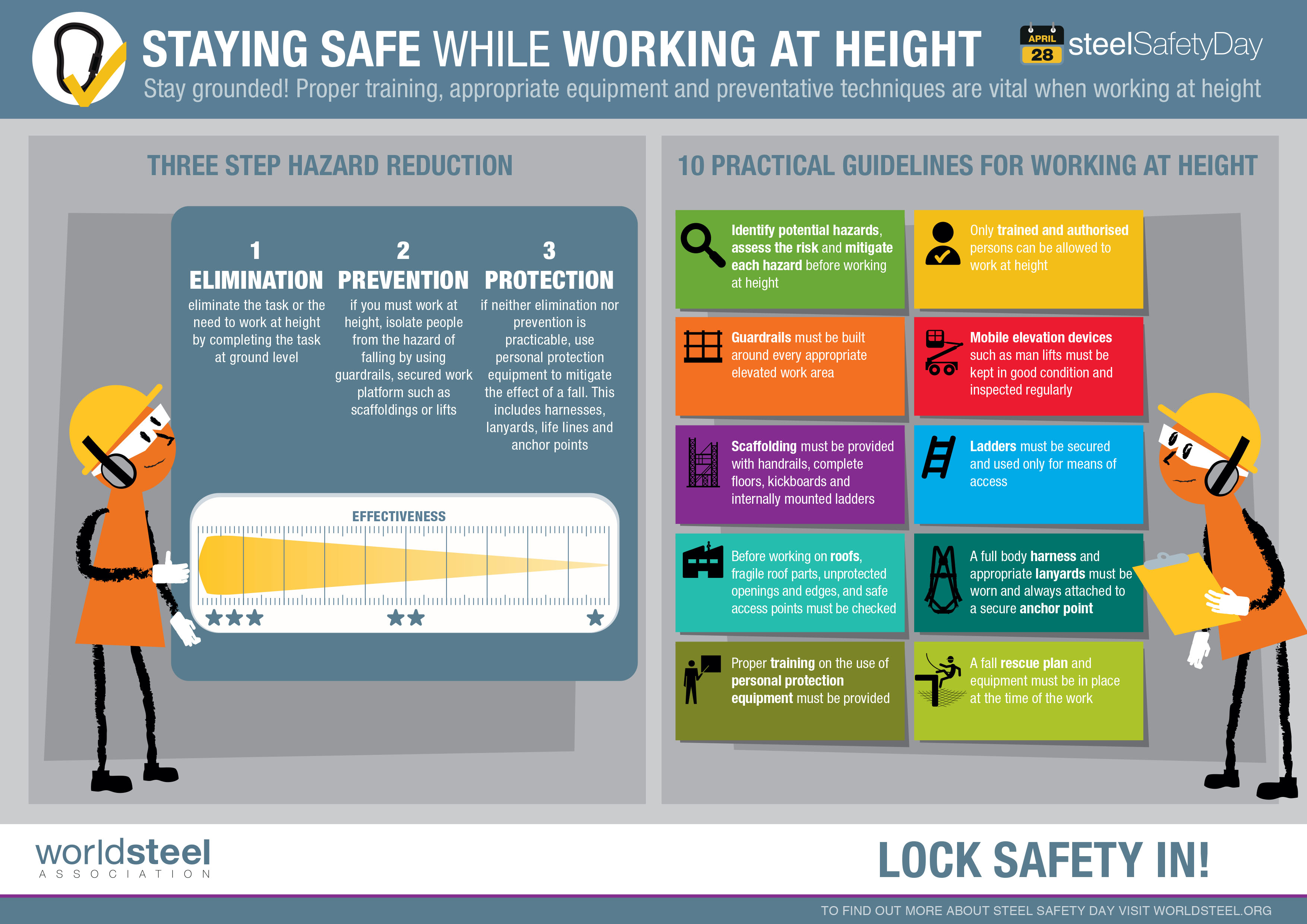 STAYING SAFE WHILE WORKING AT HEIGHT