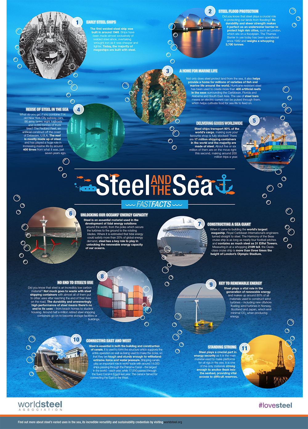 Marine metal: the partnership between steel and the sea