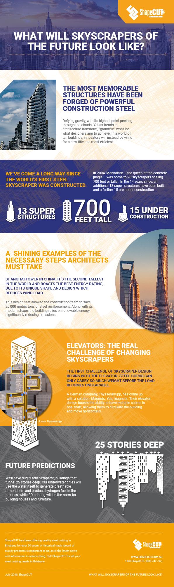 Skyscraper infographic