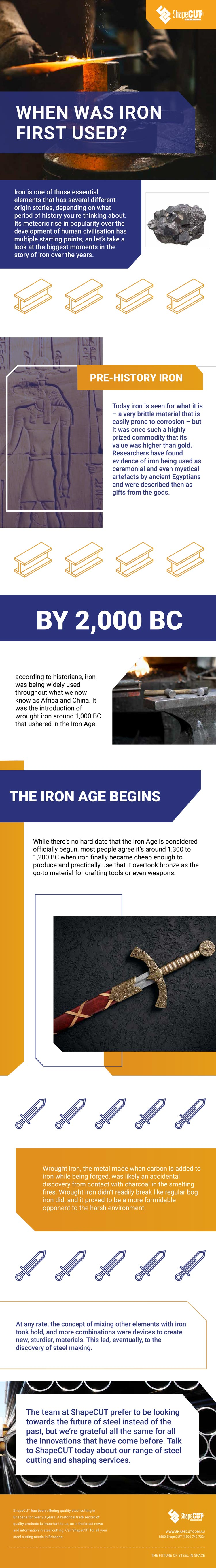 When was iron first used infographic